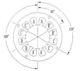 tmp3A4_thumb_thumb?imgmax=800 stator winding design considerations (electric motors),3 Phase Wiring Diagram Ac Unit