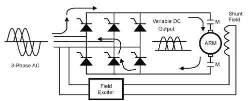 dc drives motors and drives rh what when how com thyristor dc drive circuit diagram dc motor driver circuit diagram