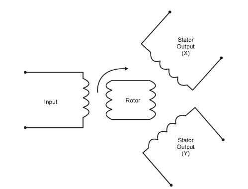tmpB14_thumb_thumb?imgmax=800 closed loop control (motors and drives)  at crackthecode.co