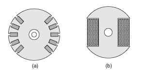 Rotors for synchronous motors. 2-pole cylindrical (a) with field coils distributed in slots, and 2-pole salient pole (b) with concentrated field winding