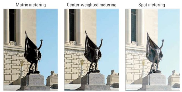 Spot and center-weighted metering can produce a better exposure of backlit subjects.