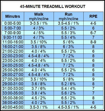 45-minute-treadmill-workout