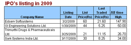 ipo2009