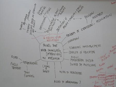 Malaysian context