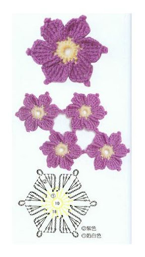 ورود للزينه كروشيه   ورده كروشيه متعدده الاستخدامات   ورود كروشيه   اروع الورود