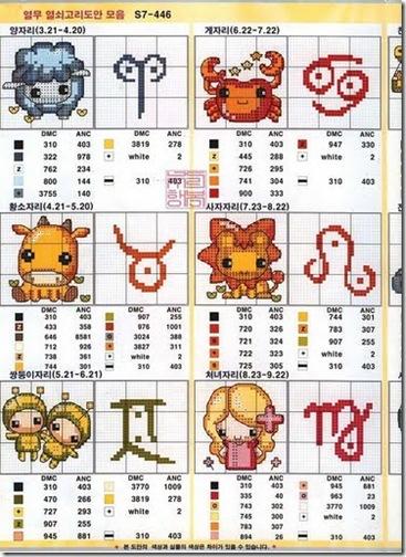 Horoscopos llaveros entereros
