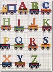 abecedario tren
