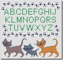 The_Cat_family_Abecedario_gatos-aeefb