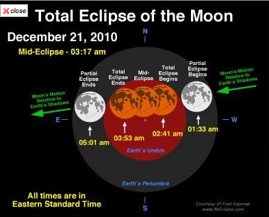 eclipse times and place illustration.jpg