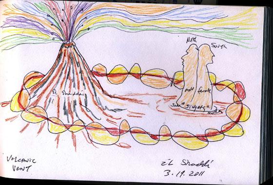 El Shaddai sketch EN.jpg