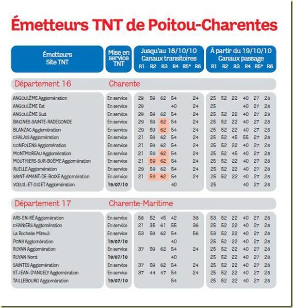 TNT 2 A