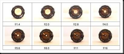 C-LensApertures