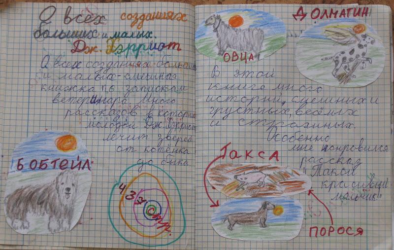 как заполнить читательский дневник 2 класс фото