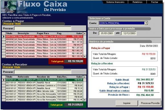 Melhor programa trading gratis