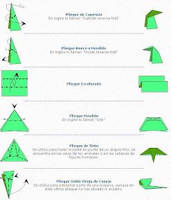 Tipos de pliegues 2.JPG