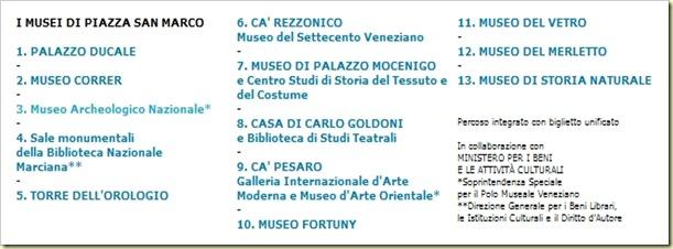 MuseosSMarcos