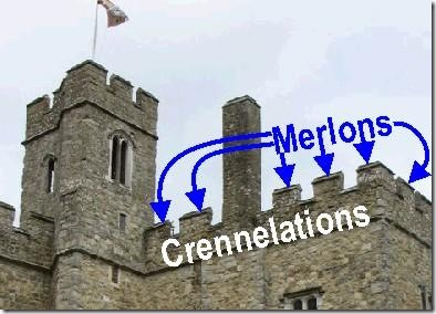 merlons and crenels