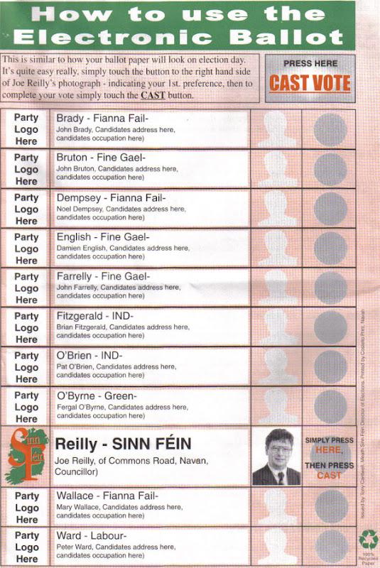 Voting Paper