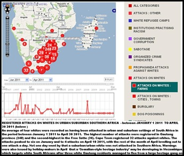 Attacks against URBAN suburban white SA Jan22011_Apr302011