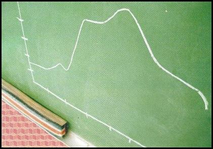 O que falta para a escola melhorar 10001