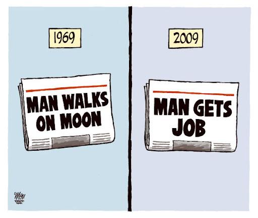 人类在过去40年所获得的成就