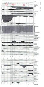Fig5-Pollendiagram-12E481ab.JPG