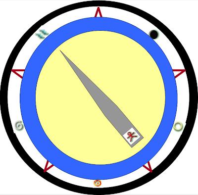 Shadoran Compass