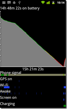 gingerbread_os_eats_battery_2