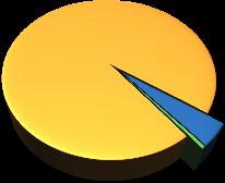 EVPPF pie chart.png
