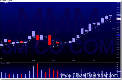 MMM - 2011-02-20 214142 - 1m7d - 1d