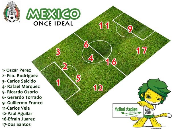 alineacion mexico vs sudafrica