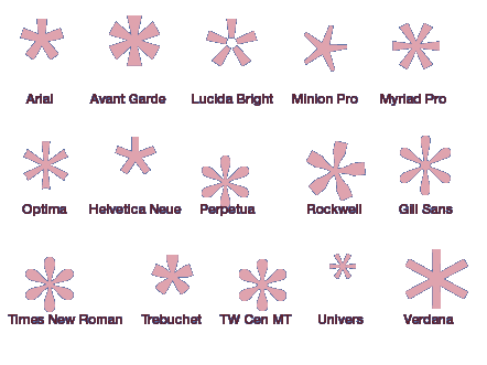 samples of asterisks from different fonts