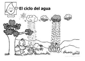 JYCciclo del agua 3 1 1