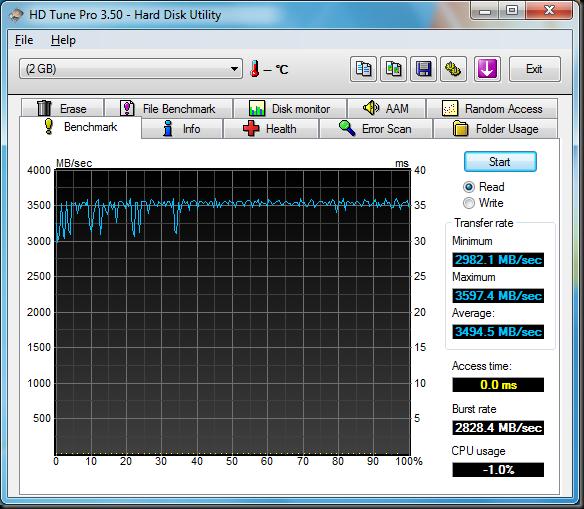 RAMDisk_HDTune01