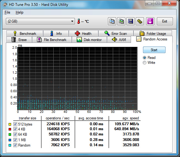 RAMDisk_HDTune02