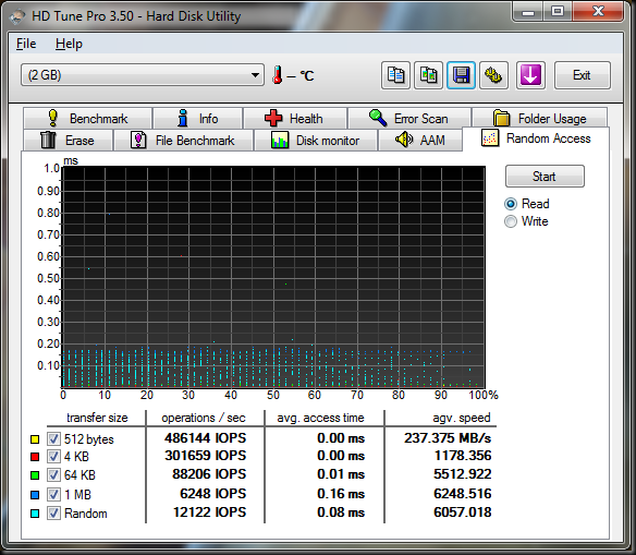 HDTune_Random_Access_RAMDisk_i7