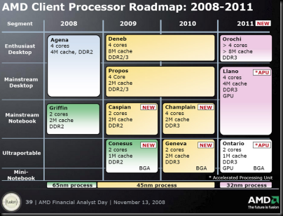 amd_roadmap_2008_2011