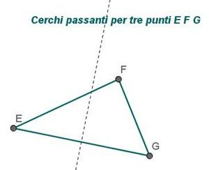 cerchi_per_punti_04