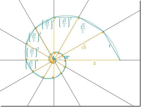 spirale30°