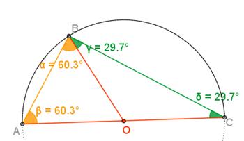 triangolo inscritto in semicirconferenza