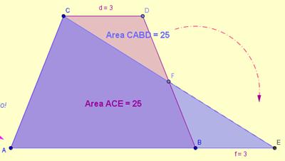 area trapezio