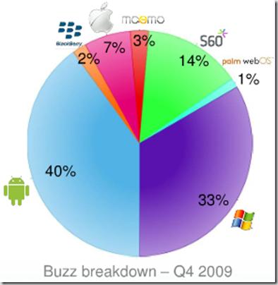 popularity-mobilespoon