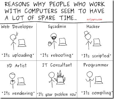computerworkers