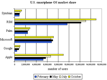 [chart_2[4].jpg]