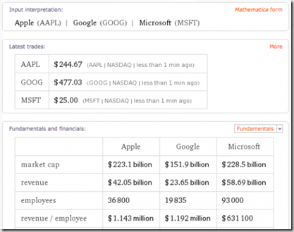apple-microsoft-google-market-cap-comparison-536x418