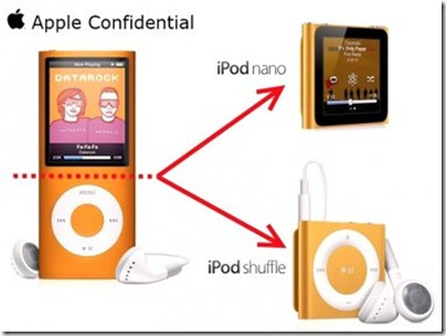 apple-confidential-iPod-Touch-Mobile-Spoon