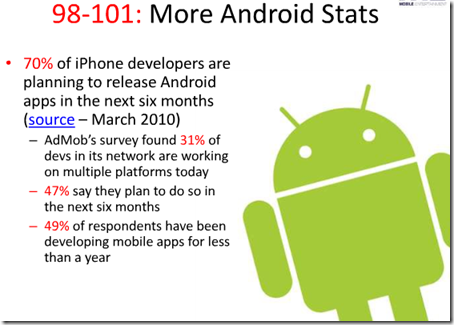 iOs-devs-moving-to-Android