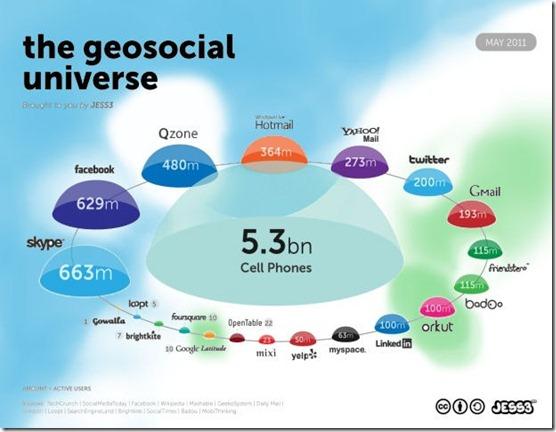 geosocial_thumb
