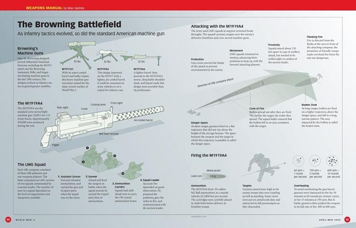 ww2-infograph (2)