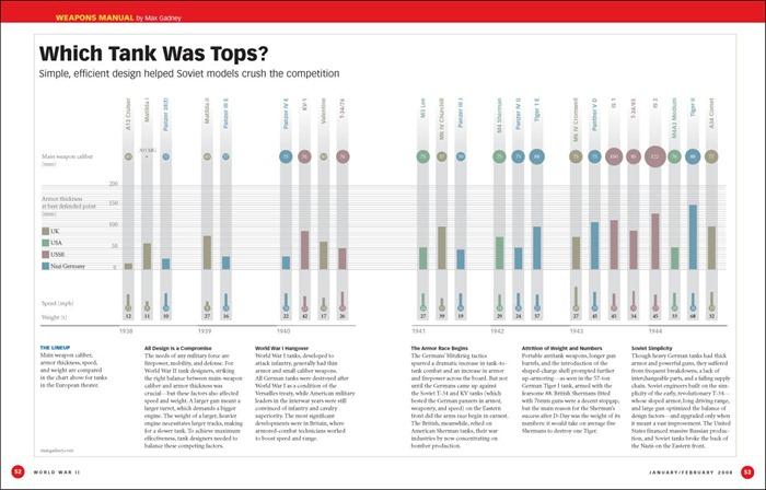 ww2-infograph (5)
